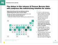Delayed Census Bureau Data Already Having Impact on 2022 Elections