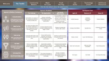New AEM Workforce Development Toolkit
